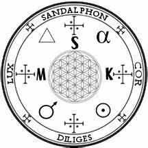 Magia con los Ángeles - Sigilos y Kabalah